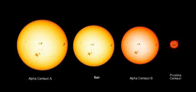 Sun-Alpha-Centauri